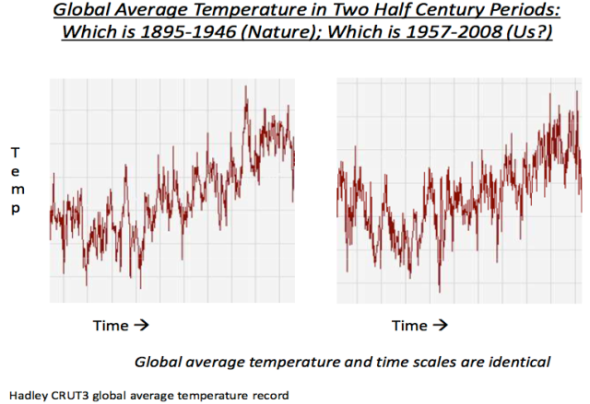 1895-1946_1957-2008_temperature-compare