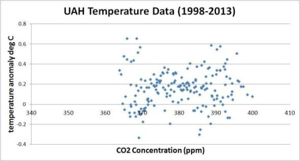 co2-vs-uah