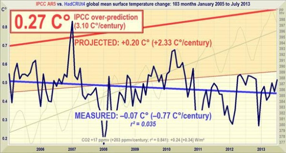 HadCRUT4 Cooling trend
