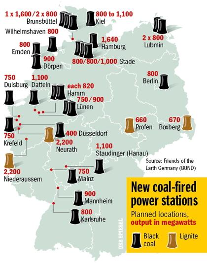 NEW GERMAN COAL PLANTS