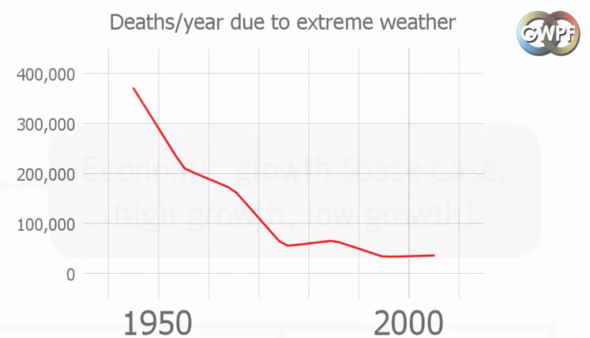 Deaths-extreme-weather
