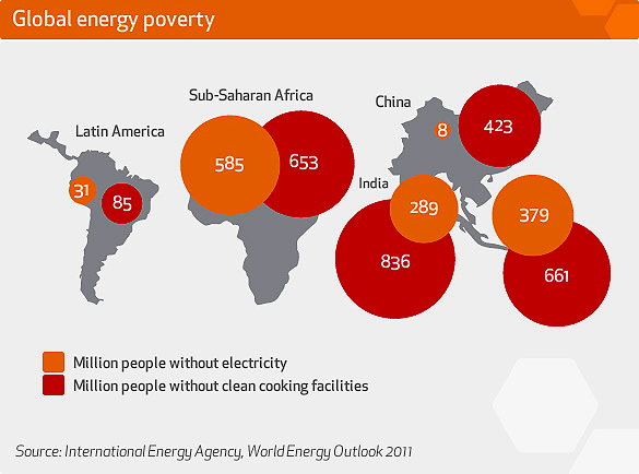 WorldwideEnergyPoverty