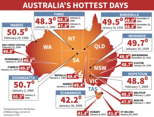 australia-hottest-days.jpg