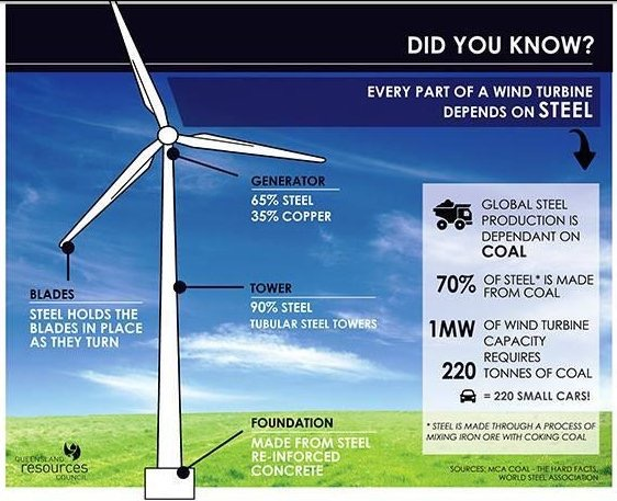 windmill-ingredients