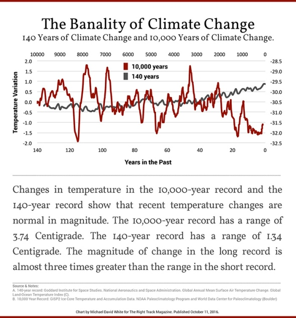 The Banality of Climate Change.jpg