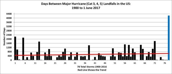 2016-hurricane-drought.jpg