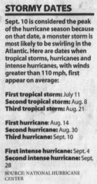 NOAA Hurricane season.jpg