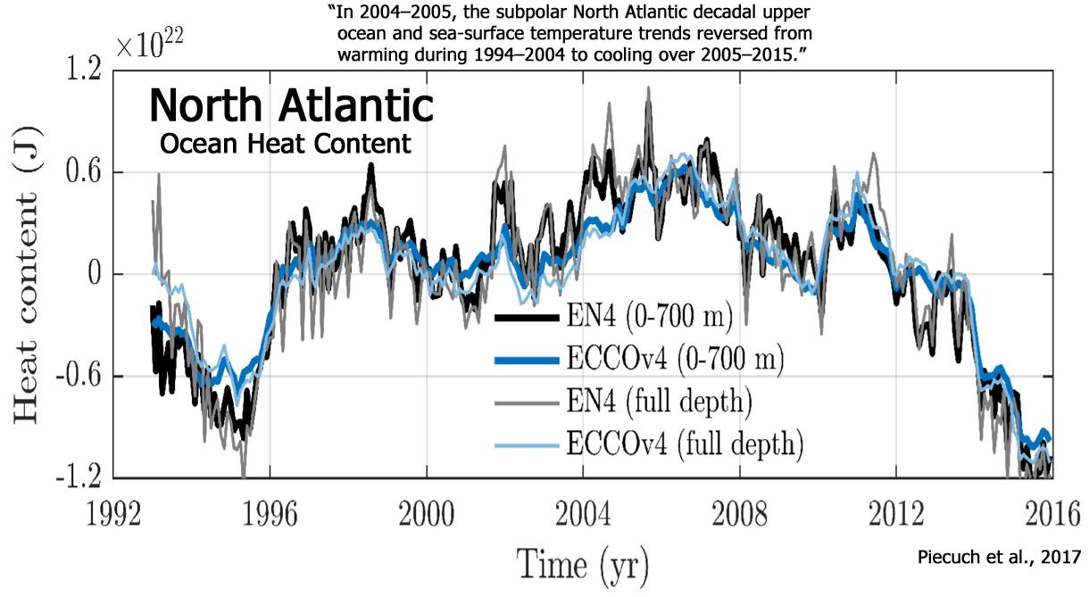 North-Atlantic-Cooling-OHC-Piecuch-2017.jpg