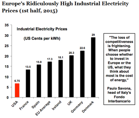 europe-power-prices-2