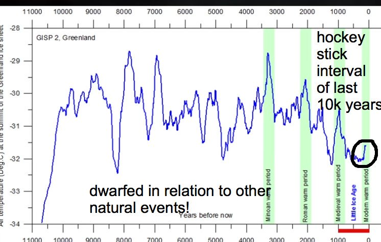 climatism.blog