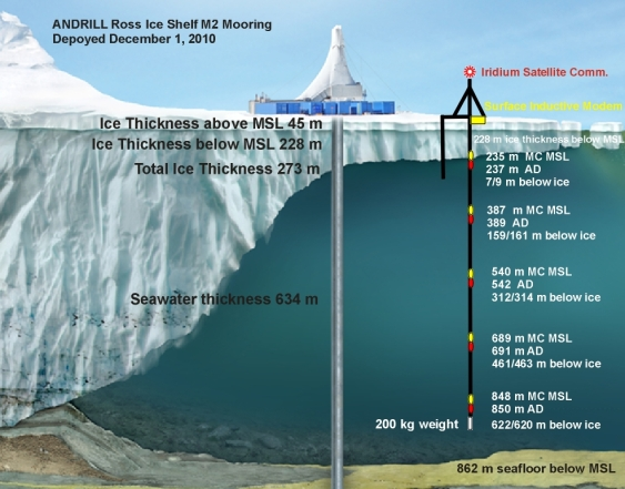 ROSS ICE SHELF.jpg