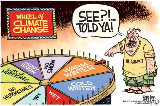 Wheel-of-Climate-Change