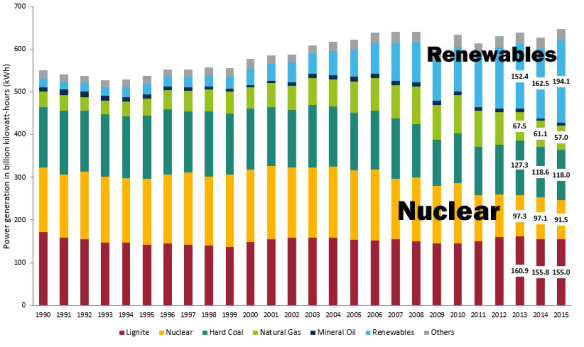germany-power-generation-source-2015-copy