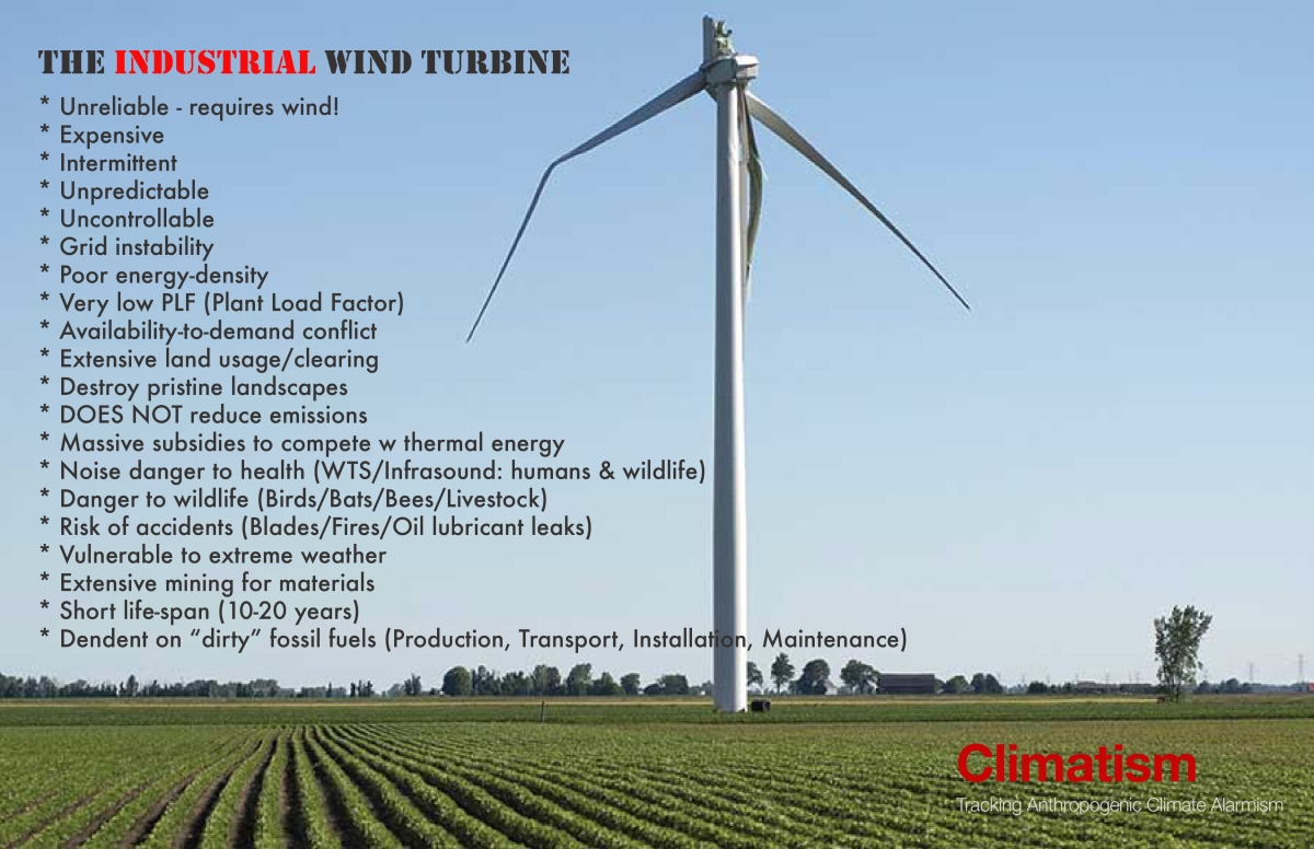 #UNRELIABLES Report Card : Actual Electricity Generated From Wind Farms Falls Well Short Of Claimed Output