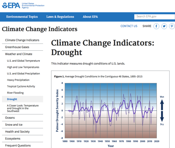 Climate Change Indicators - Drought | Climate Change Indicators in the United States | US EPA