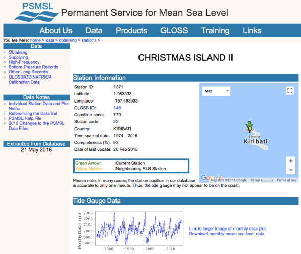 Data and Station Information for CHRISTMAS ISLAND II MAIN