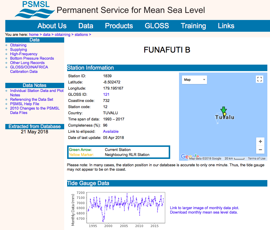 Data and Station Information for FUNAFUTI B 1