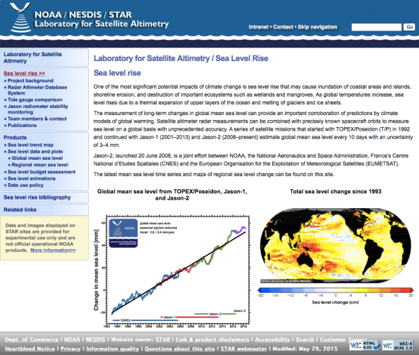 Laboratory for Satellite Altimetry : Sea Level Rise | NOAA