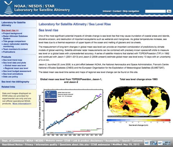 Laboratory for Satellite Altimetry : Sea Level Rise | NOAA