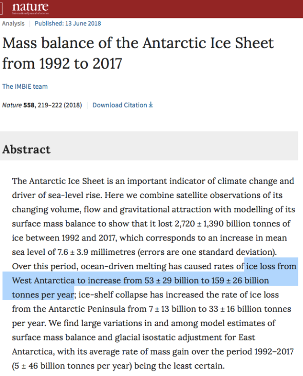 Mass balance of the Antarctic Ice Sheet from 1992 to 2017 | Nature