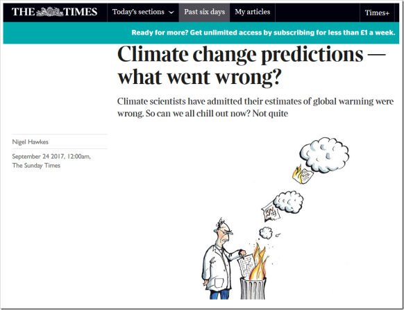 Overheated Climate Change models | The Times CLIMATISM