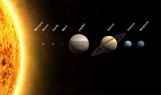 THE SUN and Planets 2000px-Planets2013