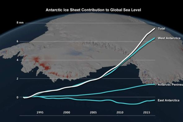 WEST Antarctic Ice Melt CLIMATISM ABC