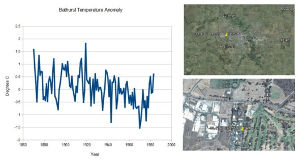 bathurst-temperature-anomaly.jpg?w=590