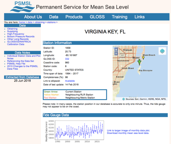Data and Station Information for VIRGINIA KEY, FL