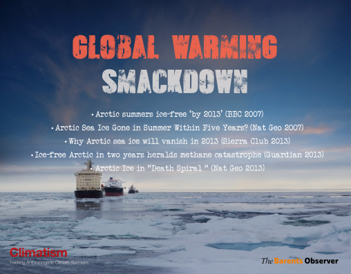 GLOBAL WARMING SMACKDOWN - Arctic Midsummer Freeze