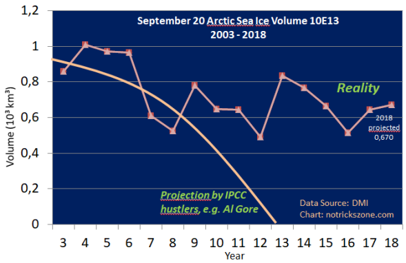 Arctic-Sea-ice-September-20-volume-2003_18