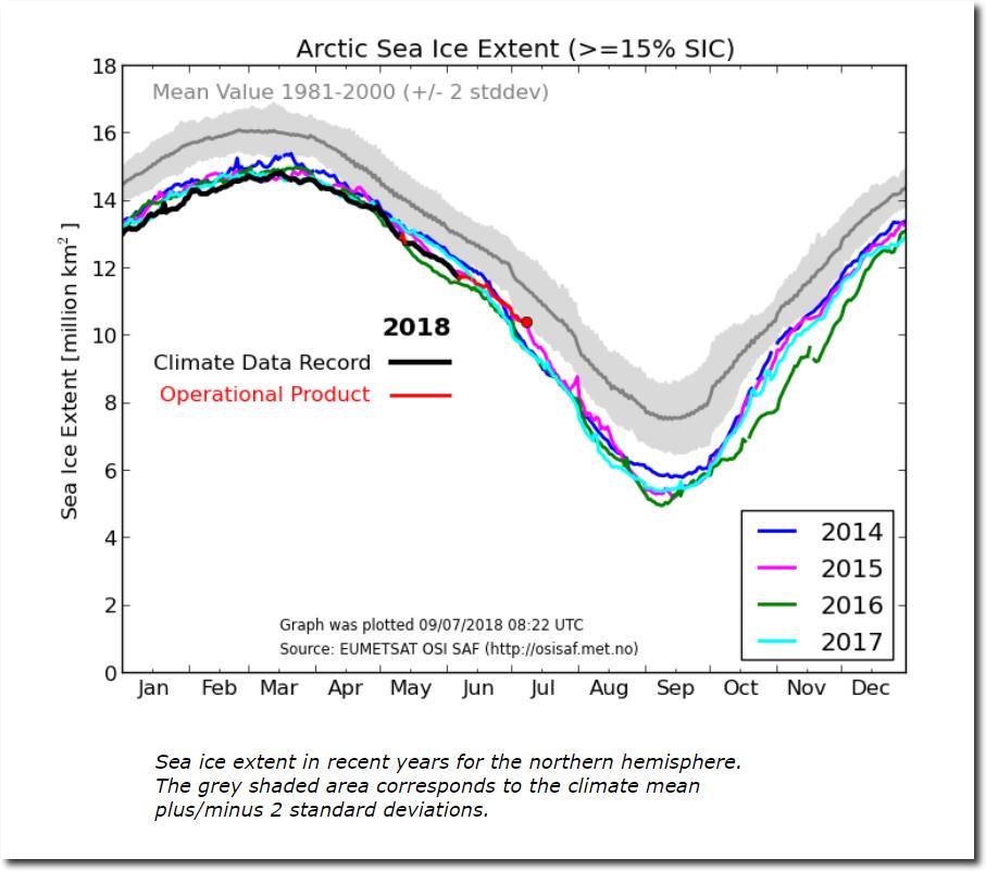 Ocean and Ice Services | Danmarks Meteorologiske Institut