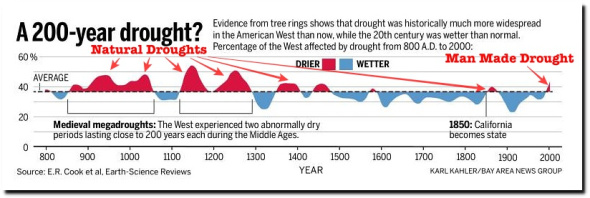 the-difference-between-weather-and-climate-the-deplorable-climate-science-blog