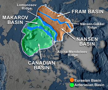 Arctic Marine Basin