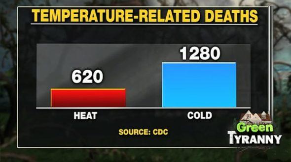 Cold-Kills-768x430