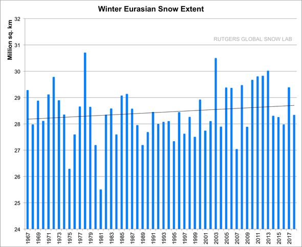 eurasia_season1-winter