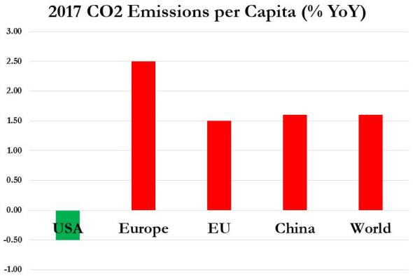 https-::www.bp.com:en:global:corporate:energy-economics:statistical-review-of-world-energy:co2-emissions