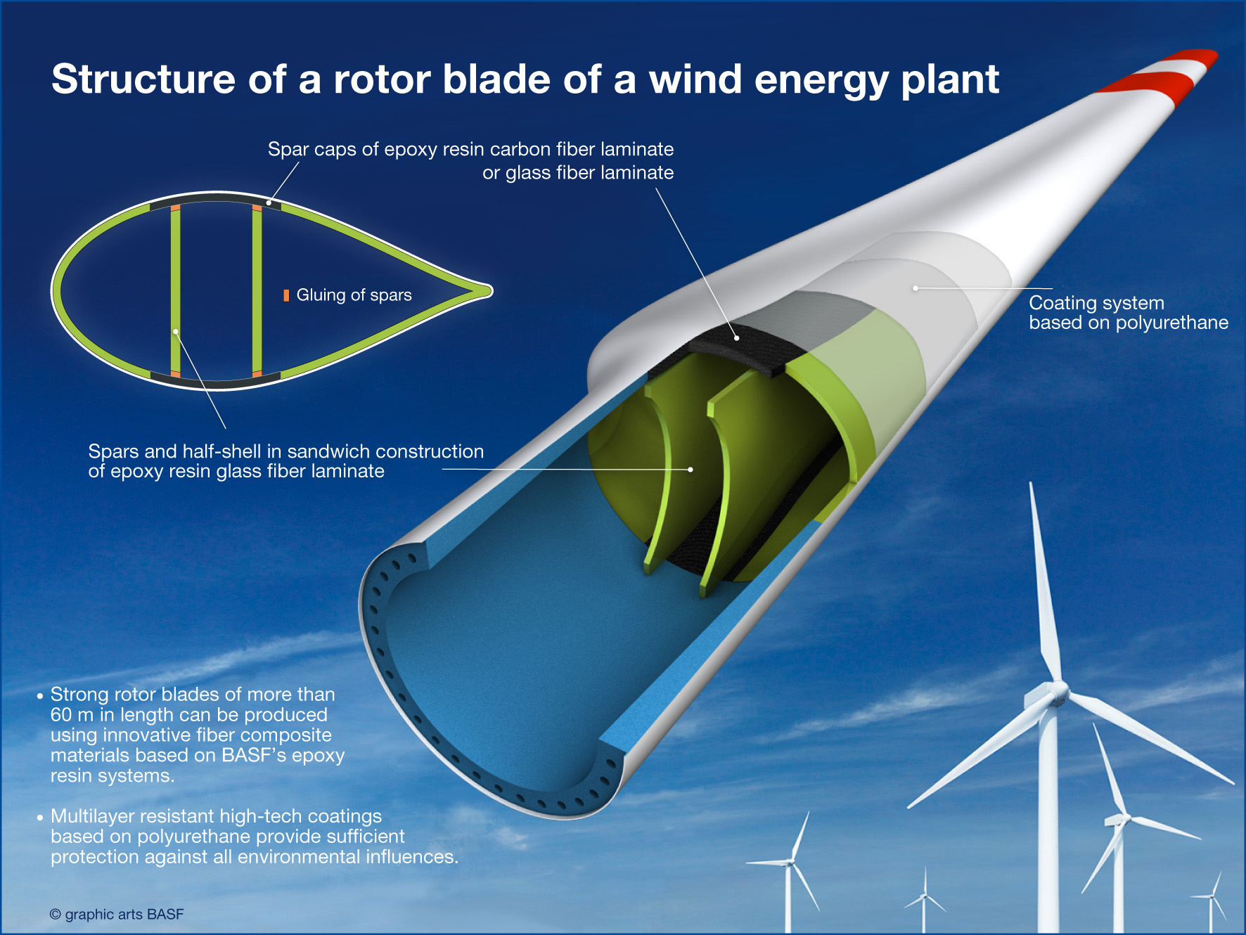Windkraft_Infografik_03_cs4_E_240310
