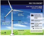 'GREEN_ Energy Future  Climatism
