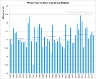 namgnld_season1-us-winter