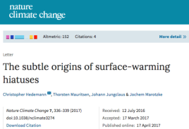 The subtle origins of surface-warming hiatuses | Nature Climate Change