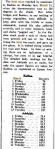 13-mar-1940-record-march-heat-wave.-six-consecutive-centuries.-trove