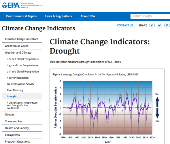 climate-change-indicators-drought-climate-change-indicators-in-the-united-states-us-epa