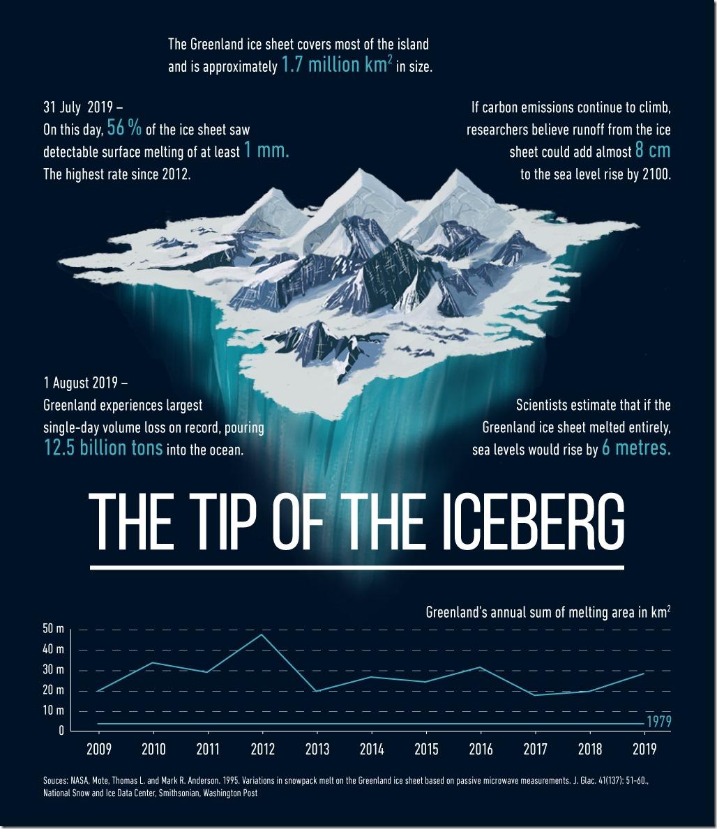 20191104_Iceberg_NL_EN-1