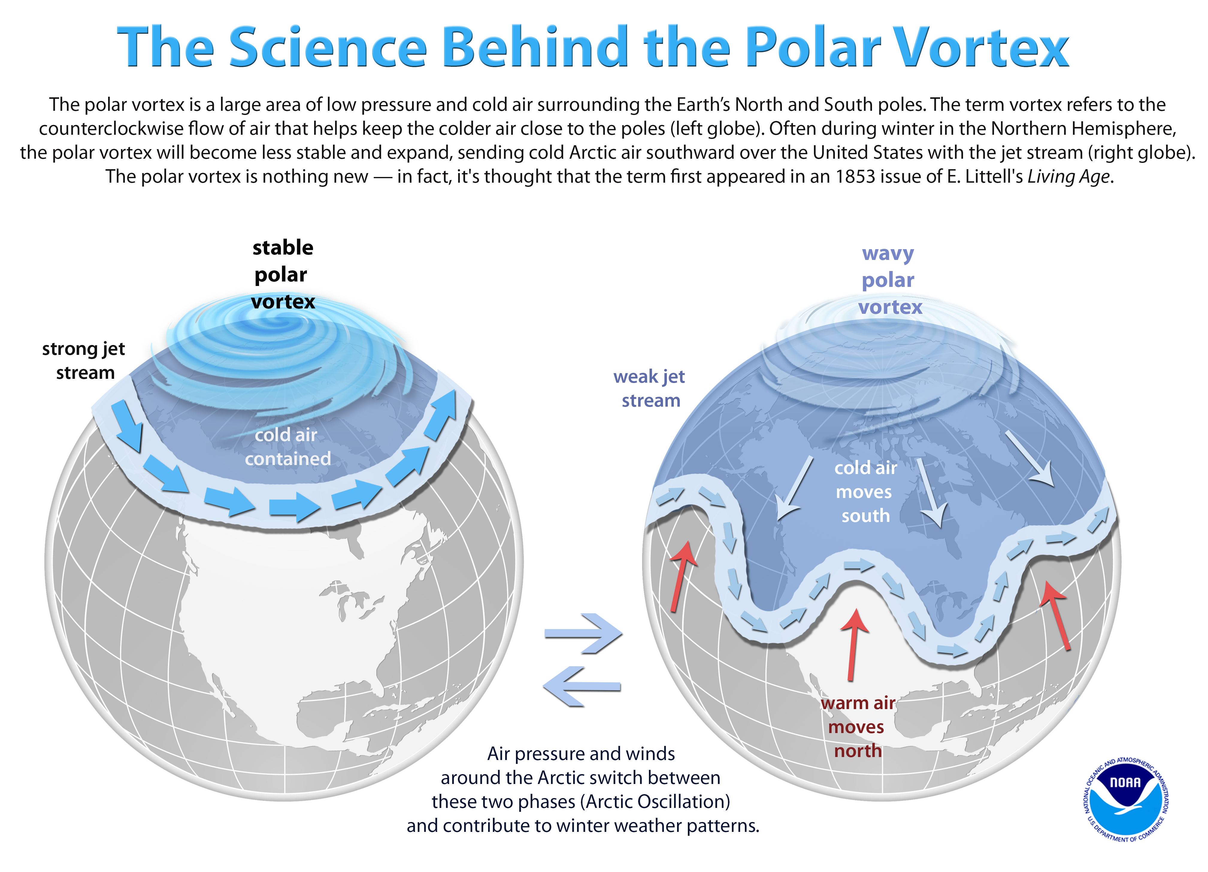 GRAPHIC - polarvortex_explained_updated 012919 - 4034x2912.png