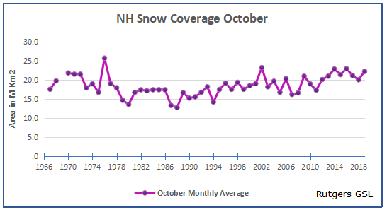 nh-october2019-snow-cover