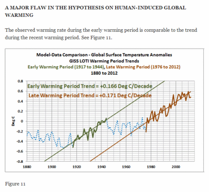 observed-warming-rates.png