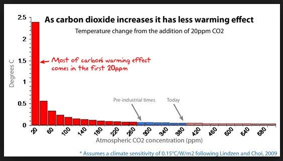 CO2 PPM.jpg