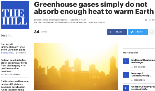 Greenhouse gases simply do not absorb enough heat to warm Earth | TheHill.png